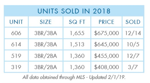 Azure-2018-Year-sold
